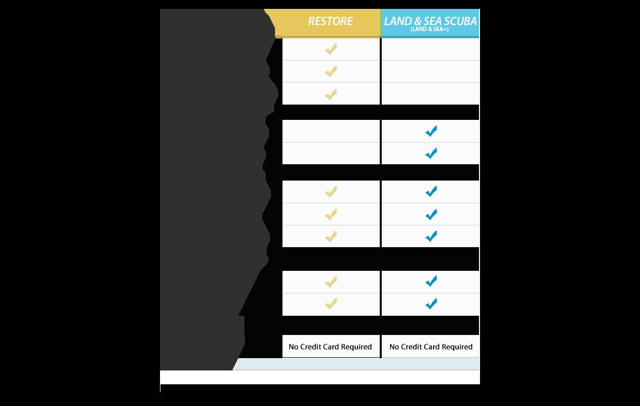 Product comparison table 12 31 2018